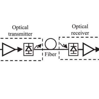 (PDF) Optical-microwave transmission system with