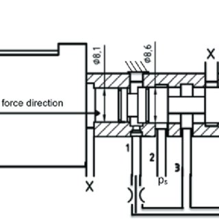 (PDF) PWM-controlled hydraulic solenoid valves for motor