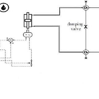 (PDF) The study of damping control in semi-active car