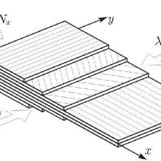 (PDF) Ply thickness tolerances in stacking sequence