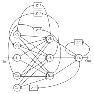 (PDF) Recurrent Neural Networks in Computer-Based Clinical