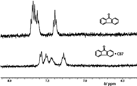 Changes in the absorption of parent fluorenone 1 with