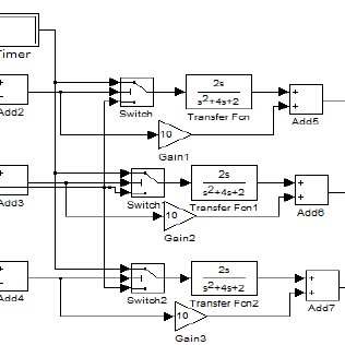 (PDF) ANALYSIS OF DISCRETE & SPACE VECTOR PWM CONTROLLED