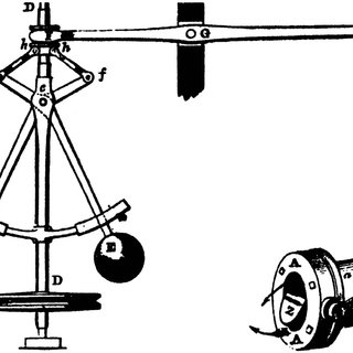 Raven's Progressive matrix example (left) and candidate