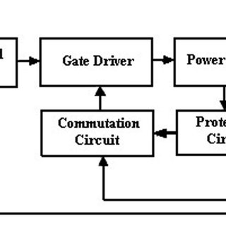 Block diagram of the switched reluctance external rotor