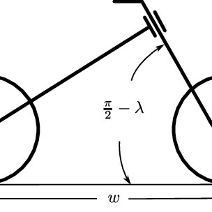Comparison of an optimal bicycle designed for traveling at