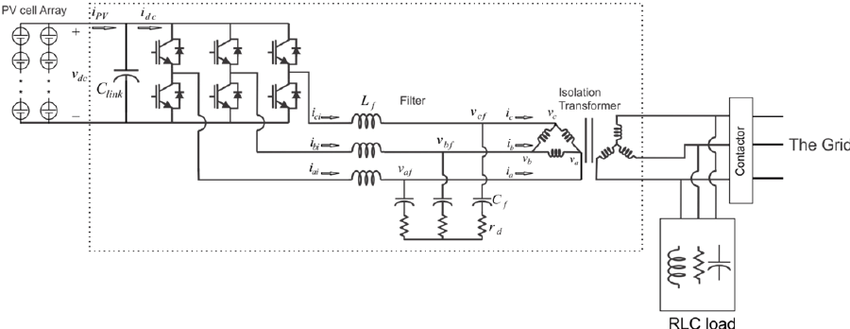 Schematic representation of 3-phase PV inverter with RLC