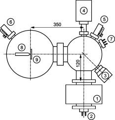 Schematic of the experimental setup used. 1: ion pump, 2