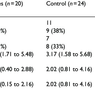 (PDF) Feasibility of Pilates exercise to decrease falls