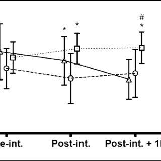 (PDF) DYNAMIC OSCILLATORY STRETCHING EFFICACY ON HAMSTRING