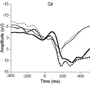 (PDF) Aerobic Fitness and Cognitive Development: Event