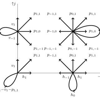 Example 5. (a) Transition diagram. (b) Algebraic curves Q
