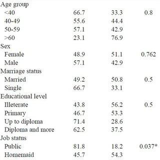 (PDF) Group Education and Nurse-Telephone Follow-Up