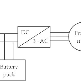 Fuel Cell Electric Vehicles Hybrid Vehicles Wiring Diagram