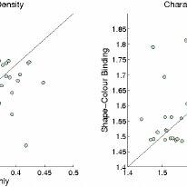 (PDF) Cluster-Span Threshold: An unbiased threshold for