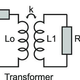 Principio de funcionamiento de un sensor Hall (a) Sin