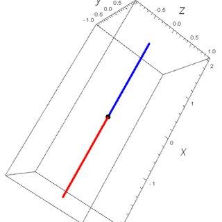 (PDF) A Grassmann algebra approach to classifying real