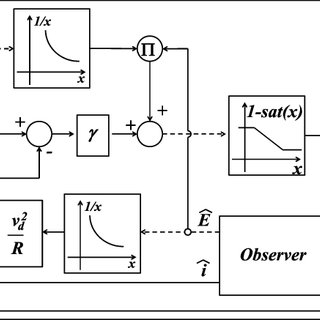 (PDF) Experimental evaluations of voltage regulators for a