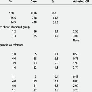 (PDF) Multigene testing of moderate-risk genes: Be mindful