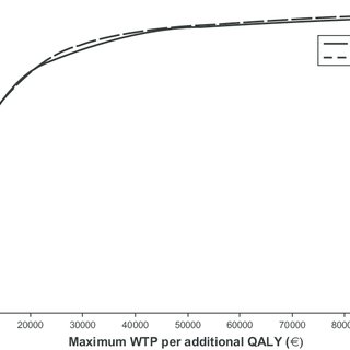 (PDF) Pregabalin versus SSRIs and SNRIs in benzodiazepine
