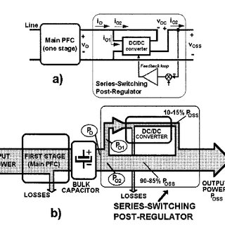 (PDF) Average current mode control of series-switching