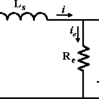 (a) Inrush current of the transformer, (b) dynamic