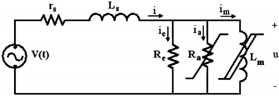 Equivalent circuit of a single-phase transformer for