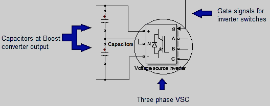 Simulink three phase Voltage source inverter bridge block