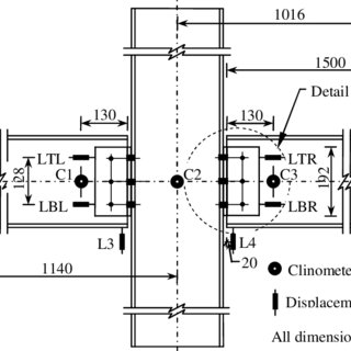 (PDF) Moment-rotation behaviour of beam-to-column joints