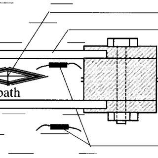 (PDF) Heat Flow at the Niobium-Superfluid Helium Interface