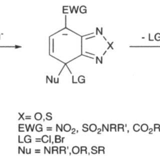 Herbicide resistance of transgenic Arabidopsis expressing
