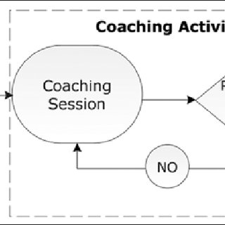 (PDF) Formative Evaluation of an ABA Outreach Training