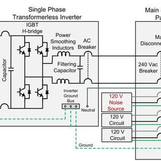 Test circuit for the frequency sweep experiments