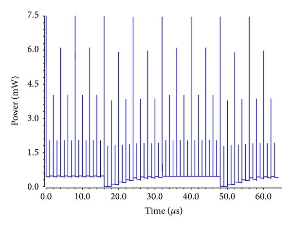 DCVSL logic gates. (a) General gate structure and (b