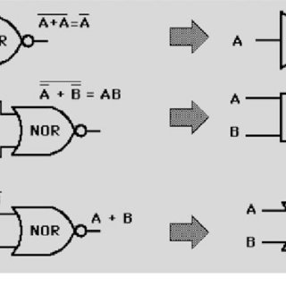 5 Schematic diagram of implementation of basic gates using