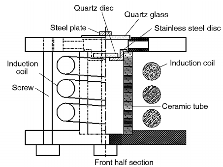 Schematic of the heating stage arrangement (side view