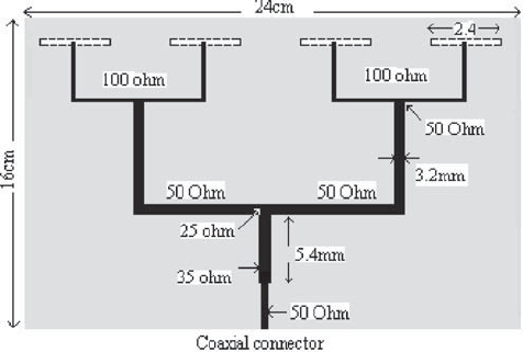 Wifi Antenna Diagram Wifi Wiring Diagram Wiring Diagram