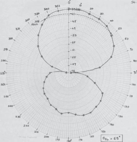 Design of Planar, Aperture Coupled 4-Row Microstrip Array