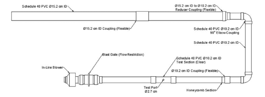 Schematic of wind tunnel constructed of 15.2 cm and 10.2