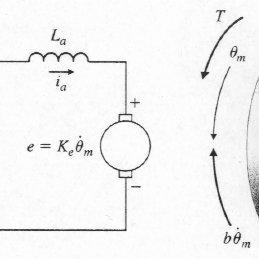 (PDF) Feedback Control Of Dynamic Systems