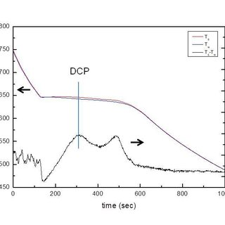 (PDF) Mold filling ability and hot cracking susceptibility