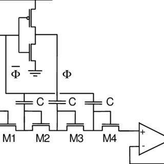 (PDF) Feasibility of smart cards in silicon-on-insulator