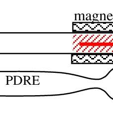 (PDF) The Pulse Detonation Rocket induced MHD ejector