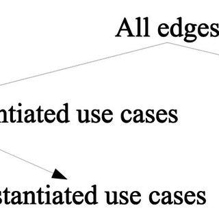 Examples of scenarios the use case plan. (a) Nominal. (b