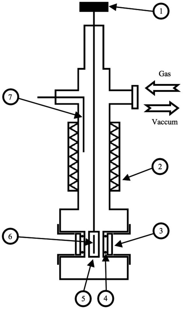 Schematic diagram of the experimental set-up: 1-sample