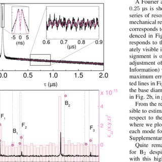 (PDF) Resonant driving of a single photon emitter embedded