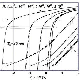 Electron Density Diagram Electron Configuration Of Water