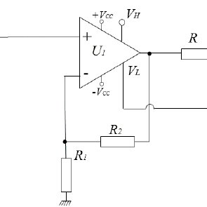 The functional diagram of the closed-loop of the amplitude