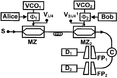 Schematic diagram of the amplitude-modulation transmission