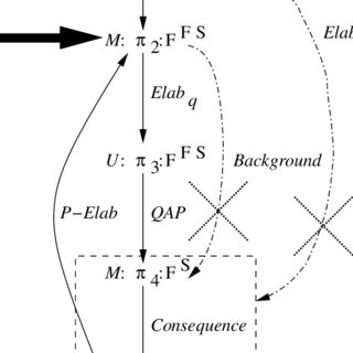 Conceptual diagram of conflict frame operationalization
